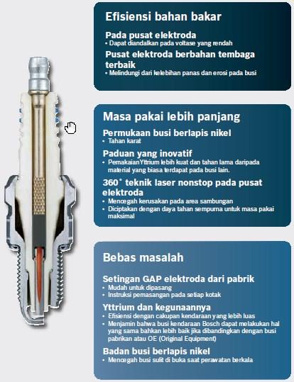 4 - Mengapa Memilih Busi Bosch.jpg